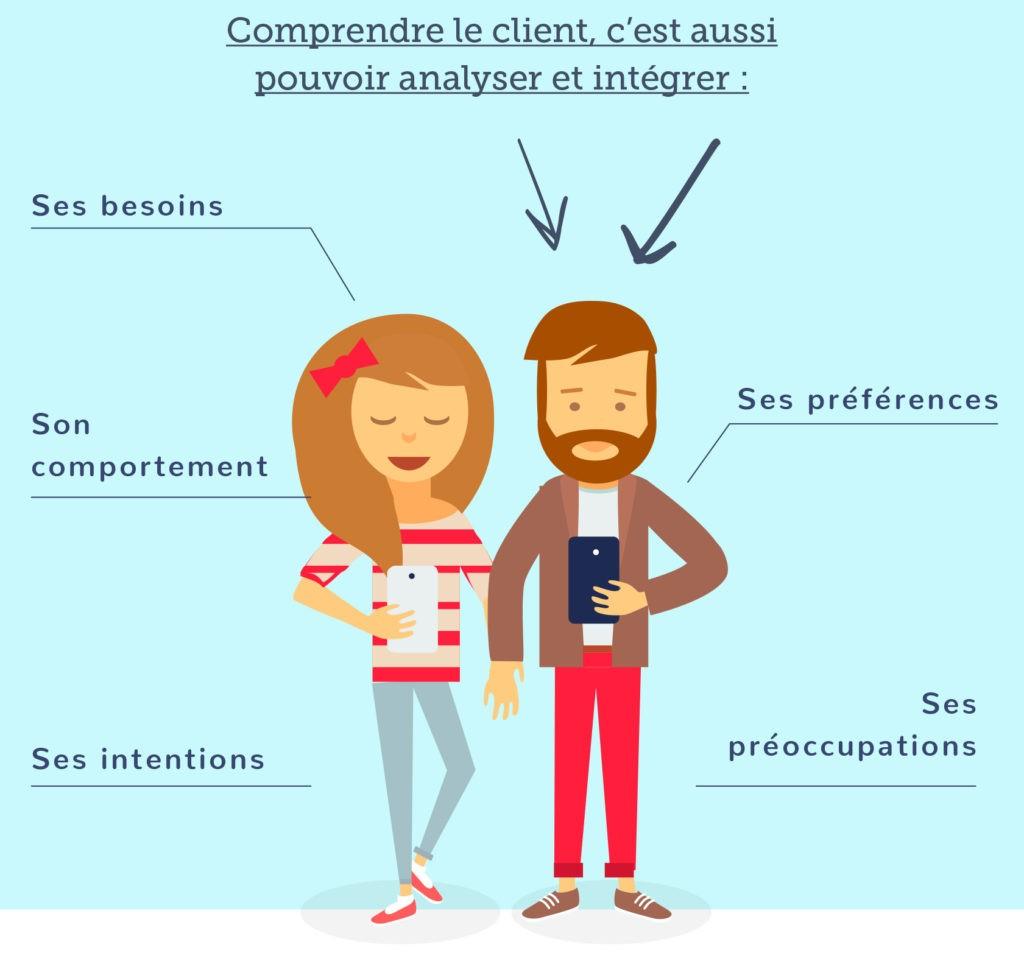 info ou intox épisode 6 : personnalisation de la relation client