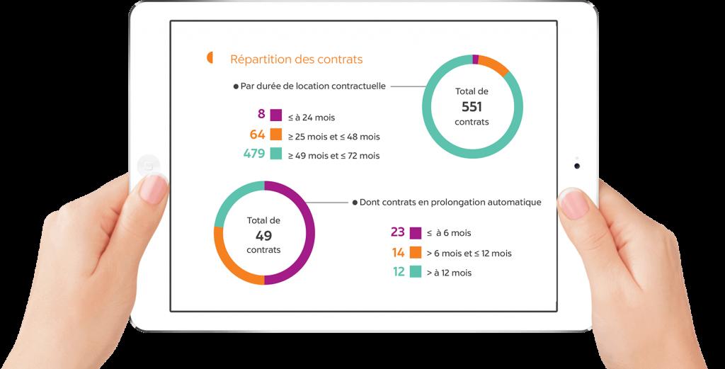 La data visualisation est une manière ludique de présenter les informations
