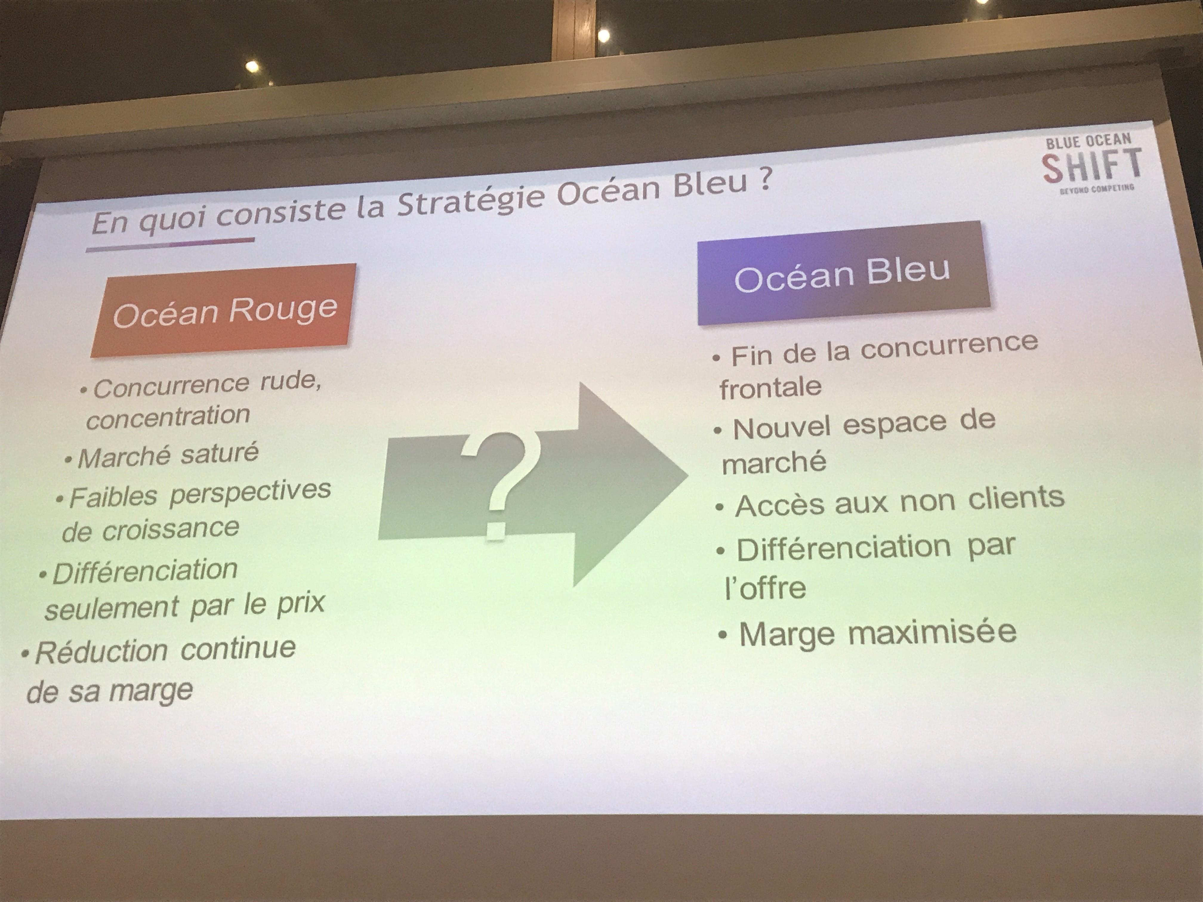 Ocean bleu 1