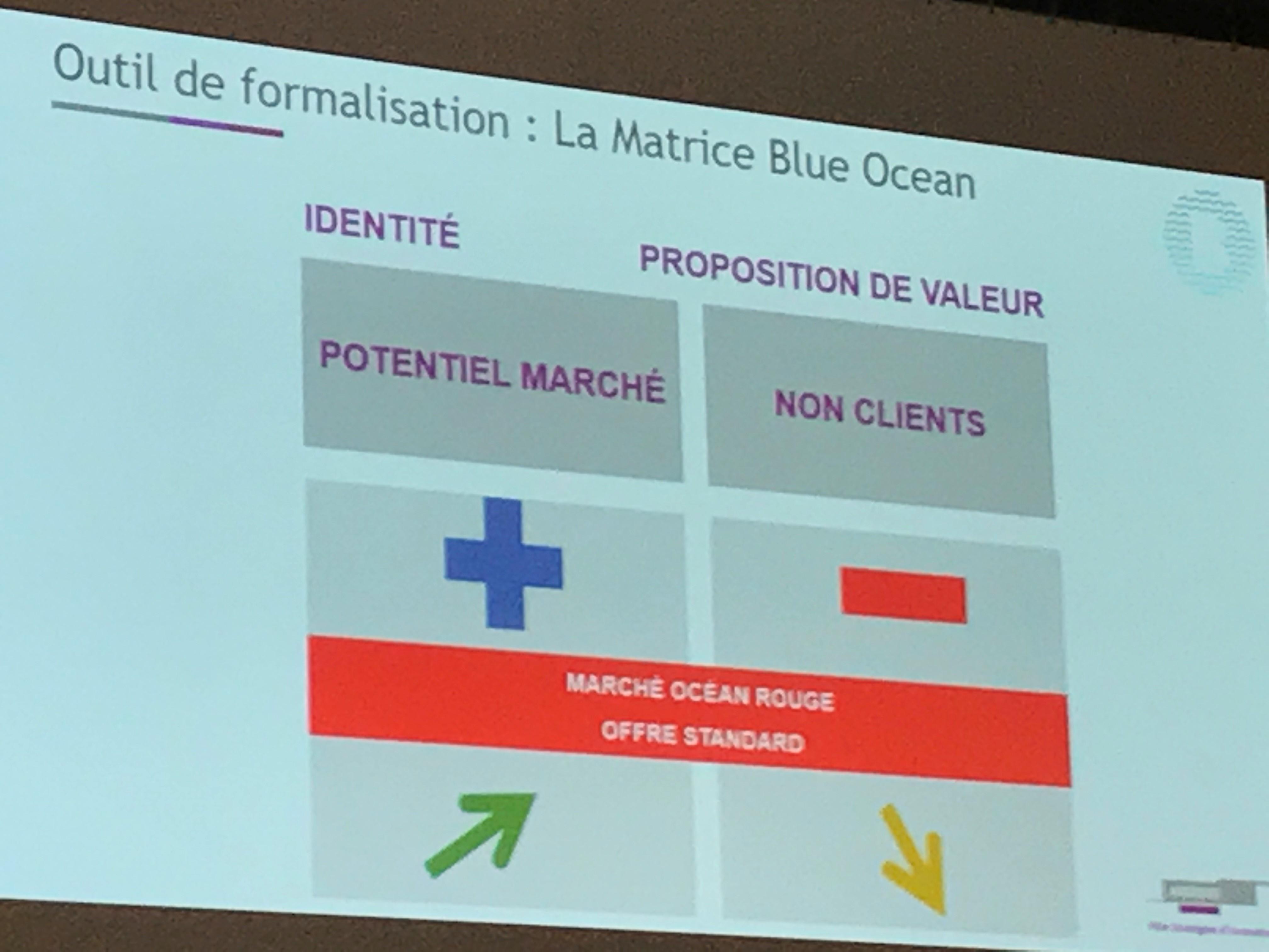 Ocean bleu 4