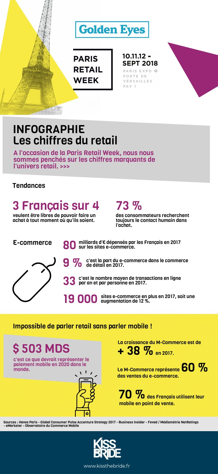 Infographie_Retail