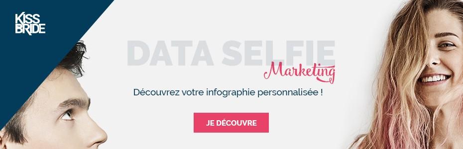 Bannière data selfie