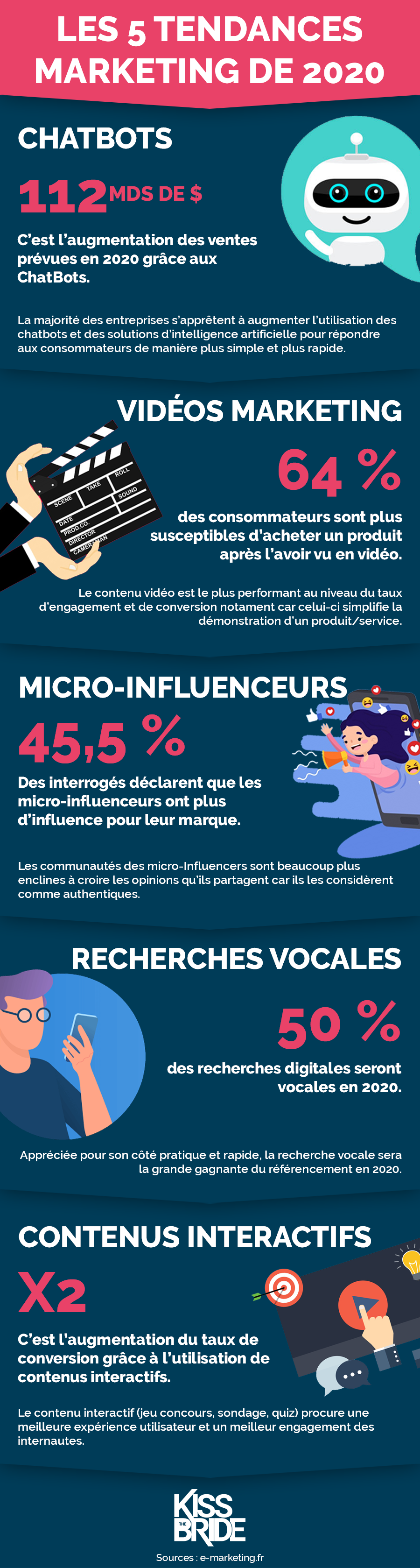 infographie-tendances-marketing-2020