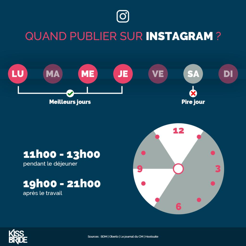 Quand-publier-sur-Instagram-?
