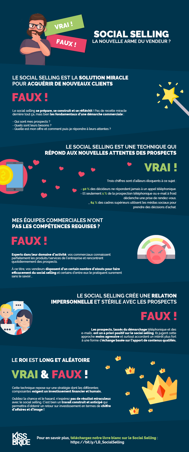 infographie-social-selling-2020