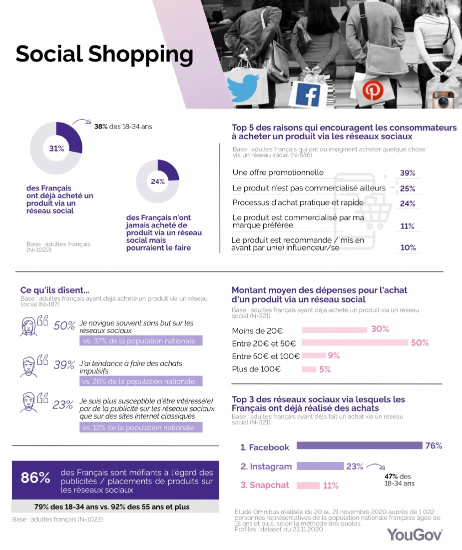 Social-shopping-quelles-realites--T