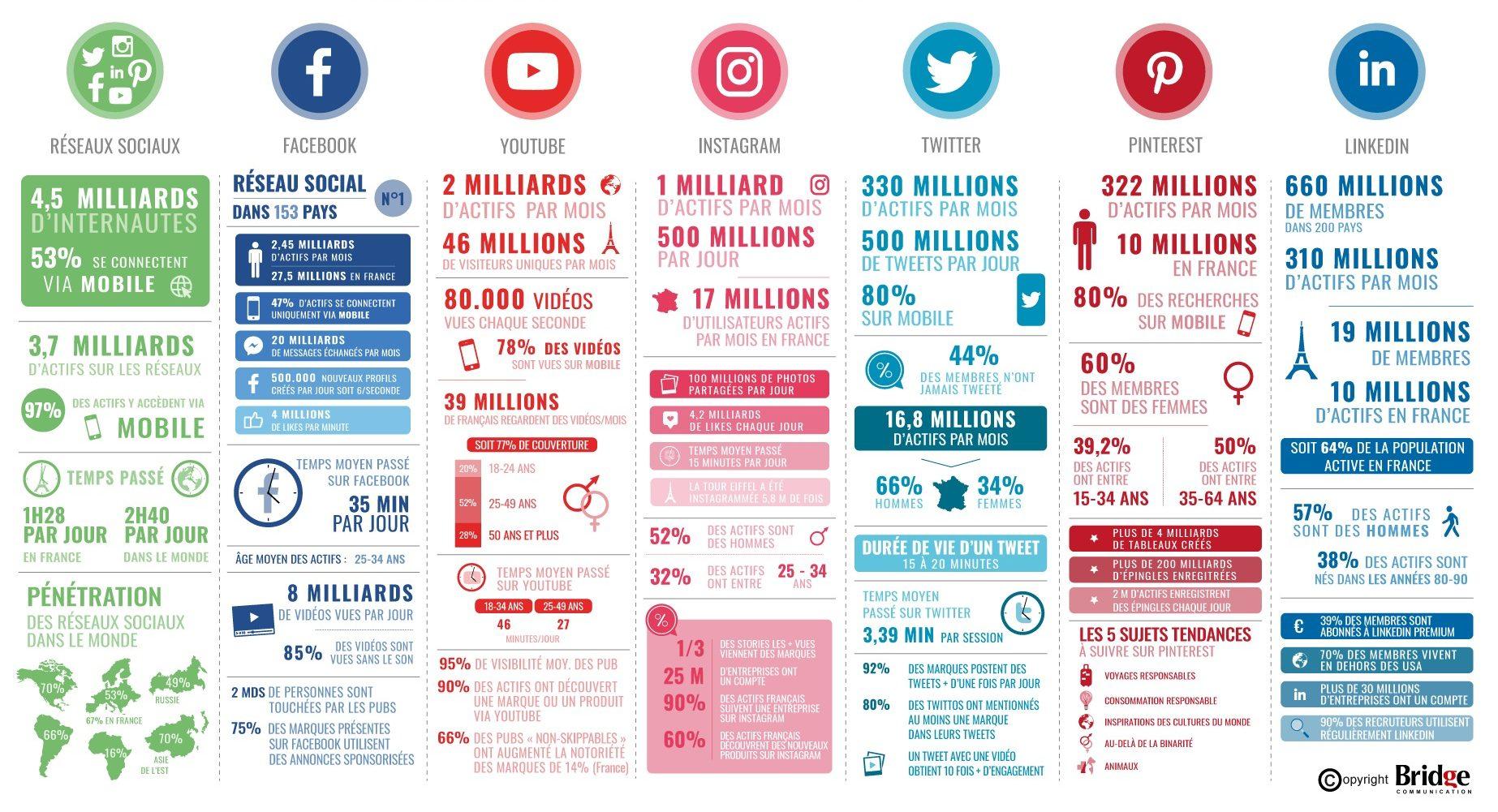 Info_reseaux_sociaux2020_RVB_HD